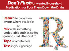 A section of the DEC poster that will be displayed in pharmacies instructing residents on the proper way to dispoe of drugs