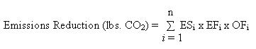Formula for calculating annual emission reductions