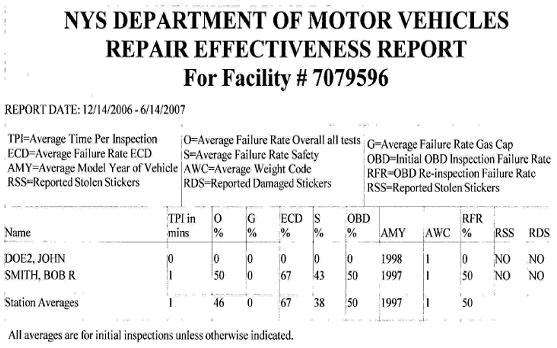 NYSDMV Repair Effectiveness Report example
