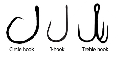 An image of three types of the Circle hook, the J-hook, and the Treble hook.