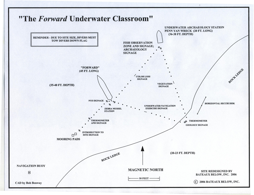 site map of The FORWARD Underwater Classroom