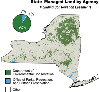 A map of NYS with lands in different colors to indicate the managing agencies