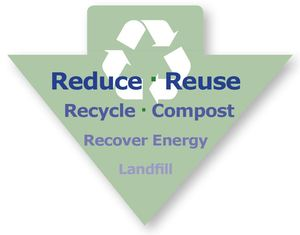 Organic Materials Management - NYS Dept  of Environmental Conservation