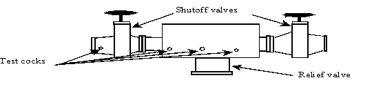 A drawing showing the design of backflow preventing device