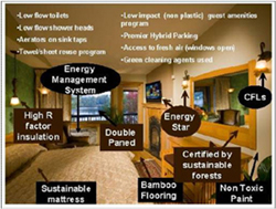 The inside of a hotel room with sustainable and energy efficient products