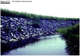 Shoreline Stabilization Techniques Nys Dept Of