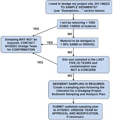 environmental sampling for trace analysis pdf