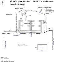 Diagram depicting the details necessary for a docking/mooring facility permit application