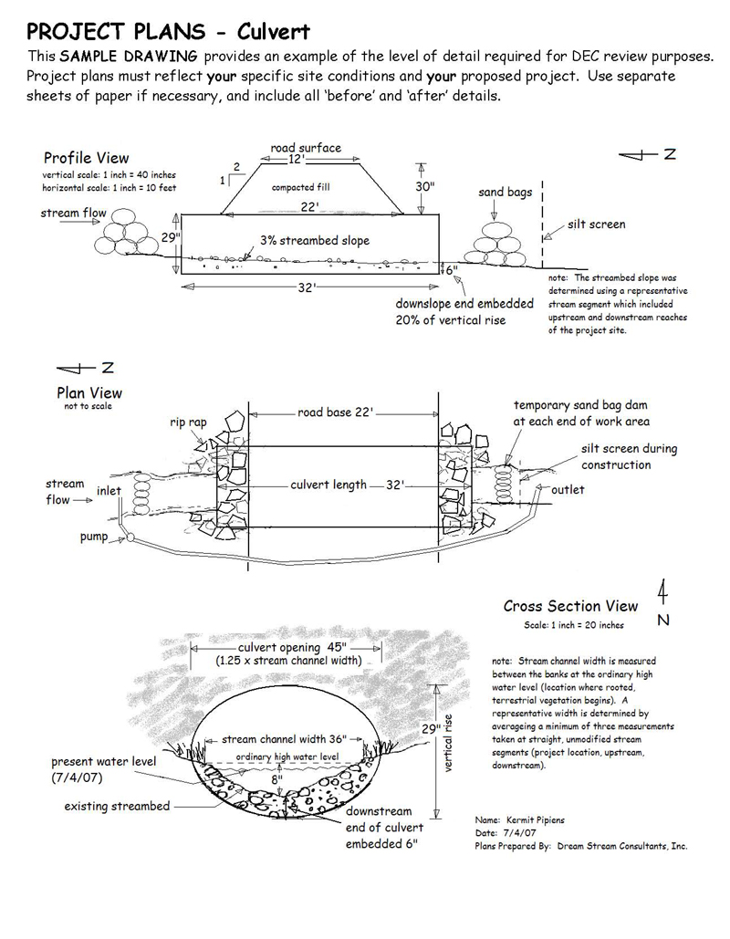 Diagram depicting the details necessary for a Culvert Project permit application