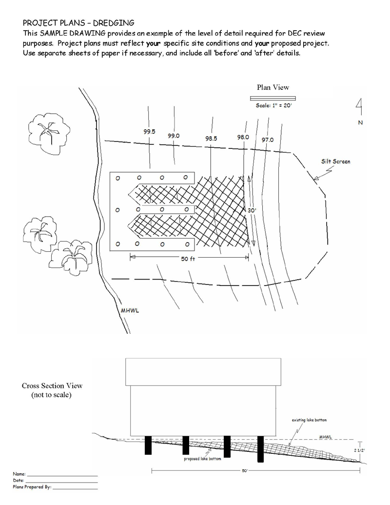 Diagram depicting the details necessary for a Dredging Project permit application